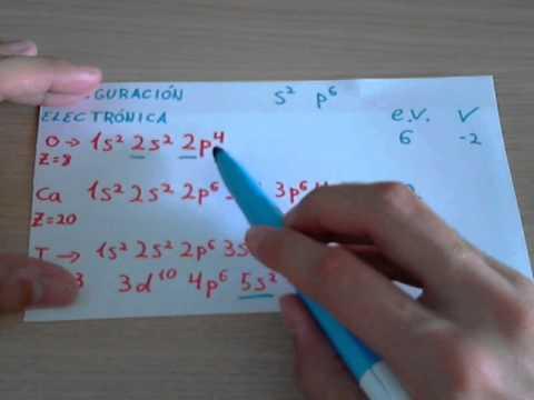 Electrones de valencia y valencias youtube electrones de valencia y valencias urtaz Image collections