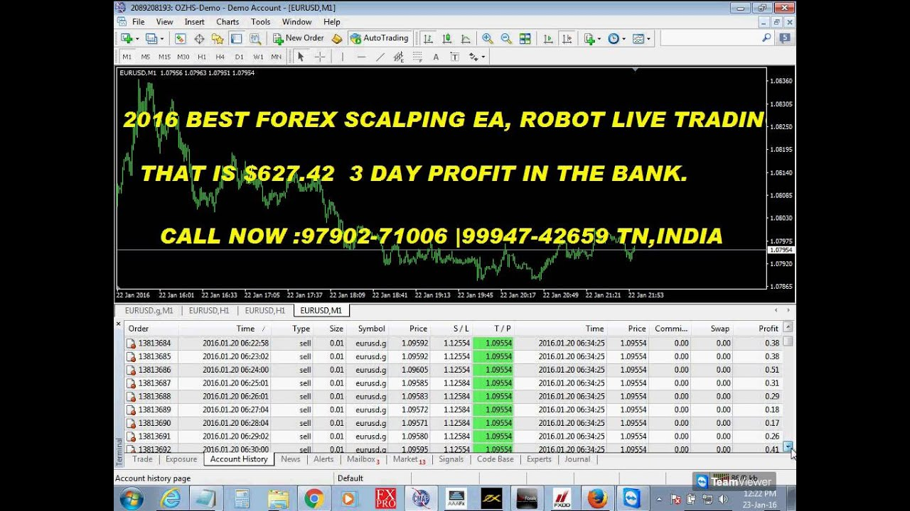 Online forex account
