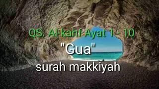 Download lagu Surah Al kahfi 1 - 10 Huruf Latin beserta artinya by Muzammil Hasballah