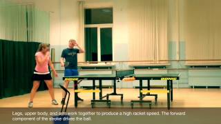Table Tennis Training And Footwork