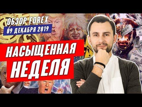 Прогноз по рынку форекс на  09.12 от Тимура Асланова
