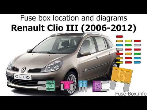 [SCHEMATICS_4LK]  Fuse box location and diagrams: Renault Clio III (2006-2012) - YouTube | Fuse Box Renault Clio |  | YouTube