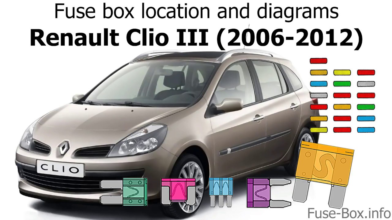 [DIAGRAM_4PO]  Fuse box location and diagrams: Renault Clio III (2006-2012) - YouTube | Renault Clio V Reg Fuse Box |  | YouTube