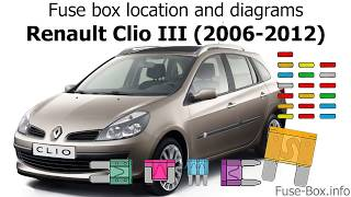 fuse box location and diagrams: renault clio iii (2006-2012) - youtube  youtube