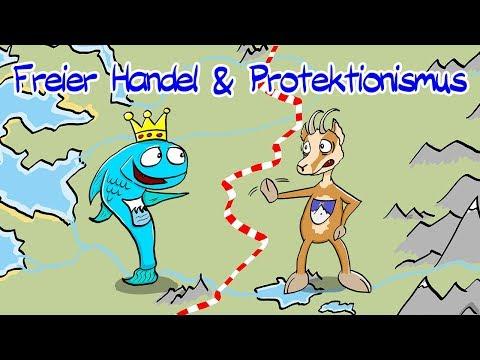 Freier Handel & Protektionismus