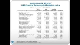 10-7-19 Finance, Audit & Budget