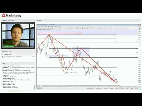 Forex Today Strategy Session: How To Scalp The Mexican Peso and Why It Works