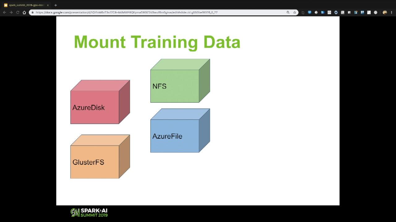 Monitoring of GPU Usage with Tensorflow Models Using PrometheusDiane  Feddema Red Hat Inc ,Zak Hassan