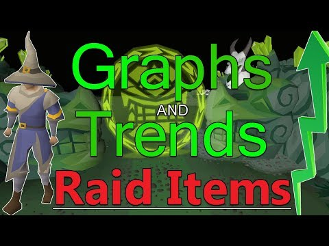 What We Can Learn From The Rise And Falls Of Raid Items (Merching Tips)