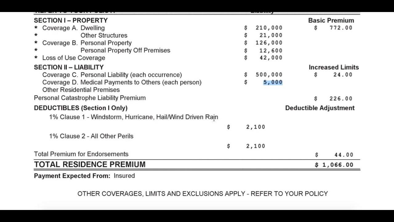 Whole Life Insurance Vs Term Insurance Sort