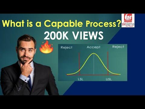 Process Capability Part I - Cp