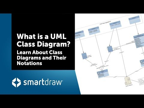 What Is A UML Class Diagram? Learn About Class Diagrams And Their Notations