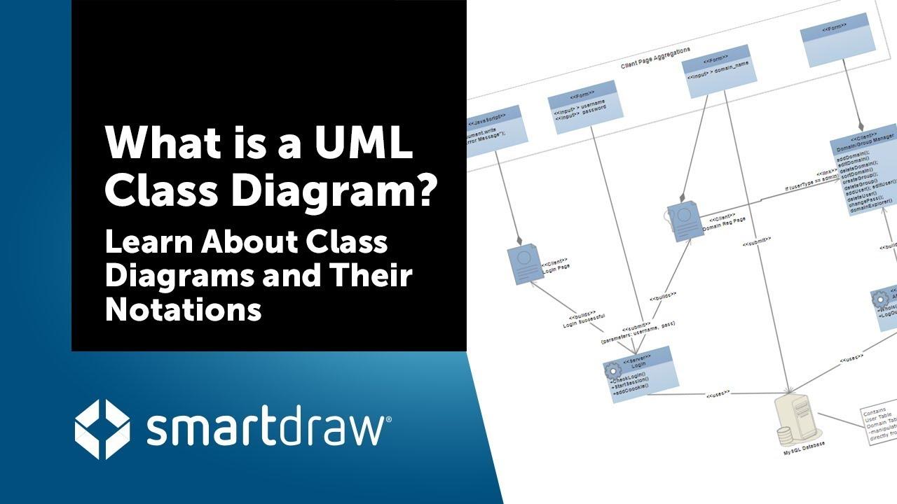 small resolution of car engine diagram uml
