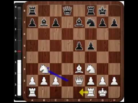 CHOQUE DE ELITE: Chigorin vs Zukertort (Londres, 1883) // Berlinesa