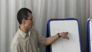 Часть 2 Что такое Система и Системный Подход.wmv