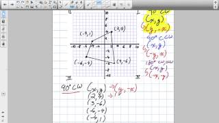 Rotation of 90 degrees Clockwise by Coordinates (Grade 8 Nelson Lesson 7.3 3 9 13)