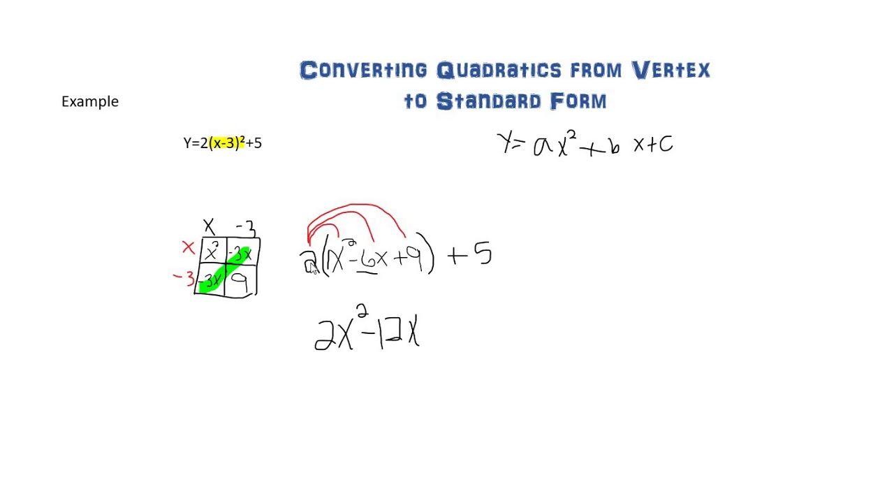 Converting quadratics from vertex form to standard form youtube converting quadratics from vertex form to standard form falaconquin