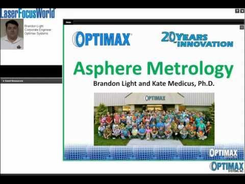 Optical Asphere Metrology