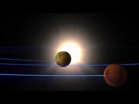 NASA | Webb Telescope Planetary Studies Web Feature