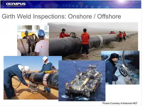 Zonal Discrimination Theory and Technology for Pipeline Inspections   Olympus