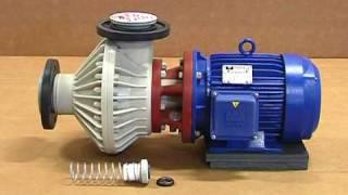Savino Barbera Pompe anti corrosione video di presentazione