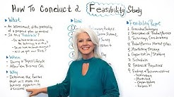 How to Conduct a Feasibility Study - Project Management Training