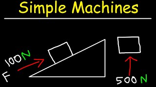 Simple Machines - Tнe Inclined Plane & Ramps