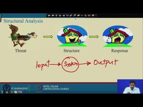 NPTEL :: Civil Engineering - NOC:Matrix Method of Structural