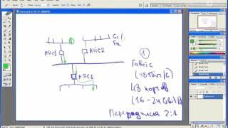 Урок 1.3 Сетевой уровень модели OSI Cisco курсы.