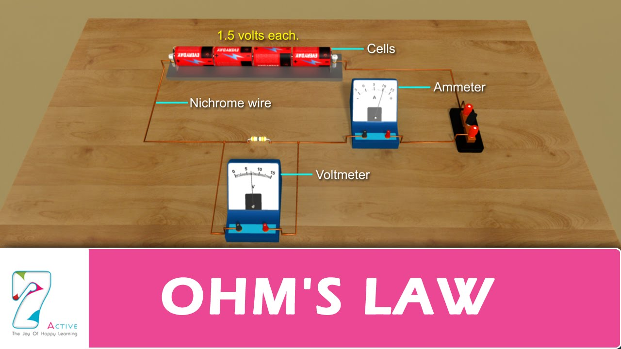 How to Understand Electricity: Watts, Amps, Volts, and Ohms