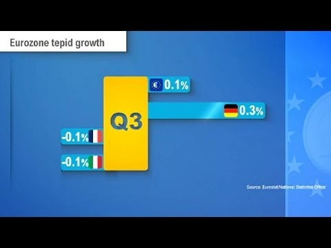 Eurozone recovery falters