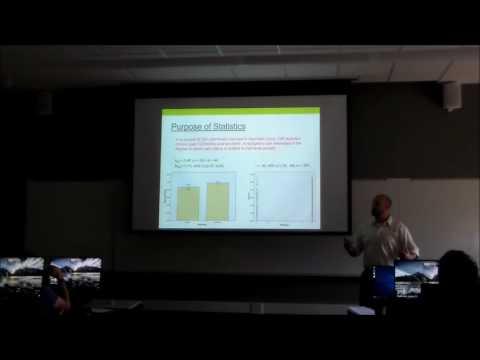 Fundamentals of Statistics (Psyc 5060 Lecture 1)