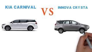 Kia Carnival India VS Innova Crysta