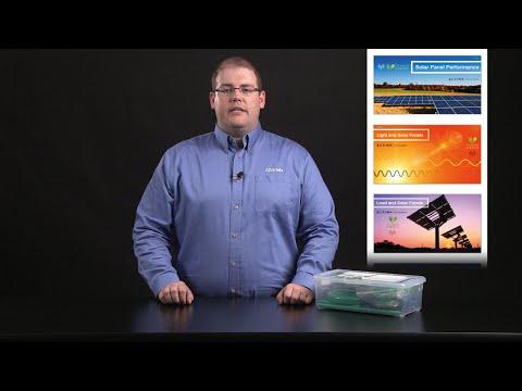 Renewable Energy Kit Introduction