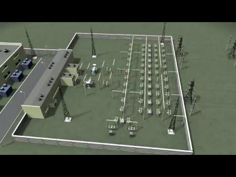 Визуализация трансформаторной подстанции