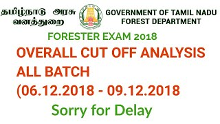 Forester exam 2018 - Overall analysis report   Q & A challenge analysis   Forester 2018