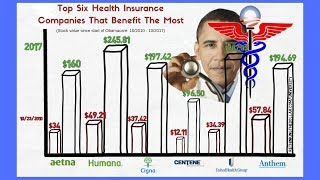 From youtube.com: Here is a quick glance at the top health insurance providers that have benefited the most since the Affordable Care Act legislation was started in October of 2010