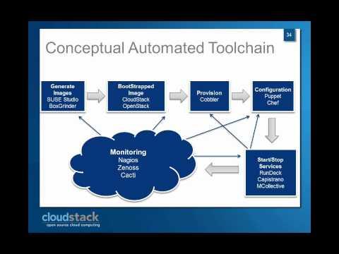 Crash Course in Open Source Cloud Computing