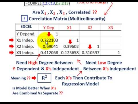 Regression Analysis ( Model Testing For Muticollinearity, Correlation Matrix, R Square, Etc.)