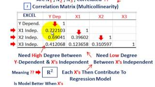 Regression Analysis ( Model Testing For Muticollinearity, Correlation Matrix, R Square, Etc.)