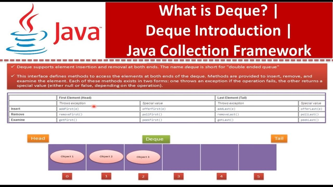 Java Collection Framework Deque Introduction Youtube
