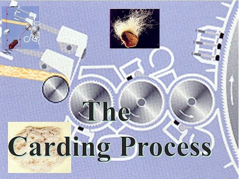 Textile Engineering and Technology Carding Part 1