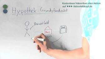 Hypothek Erklärung in 2 Minuten - Börsenlexikon