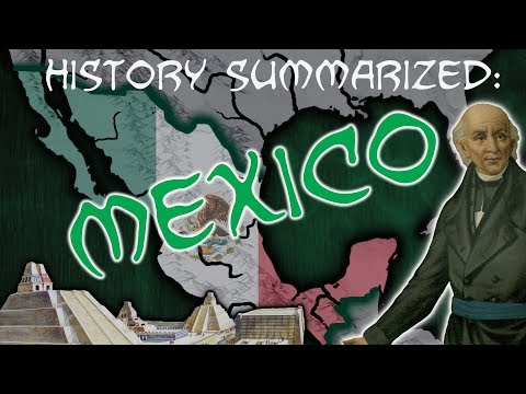 History Summarized: Mexico