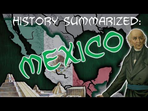History Summarized: Mexico