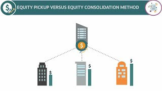 Overview: Equity Pickup in Financial Consolidation and Close video thumbnail