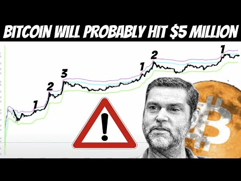 Bitcoin is Pumping!!! Raoul Pal Predicts $5,000,000 Per btc   $100 Trillion Asset!!