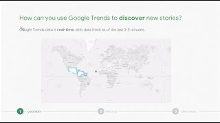 Webinar: Google Trends and Elections