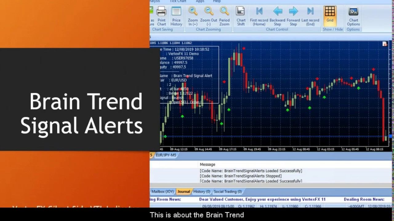 Brain Trend Signal Alerts Vertexfx Client Side Indicator Youtube