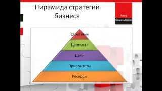 видео Стратегия бизнеса